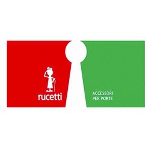 Дверные ручки Rucetti
